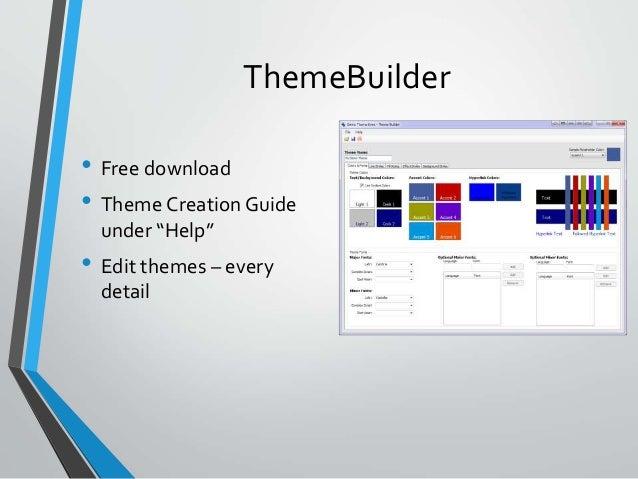 creating custom powerpoint templates