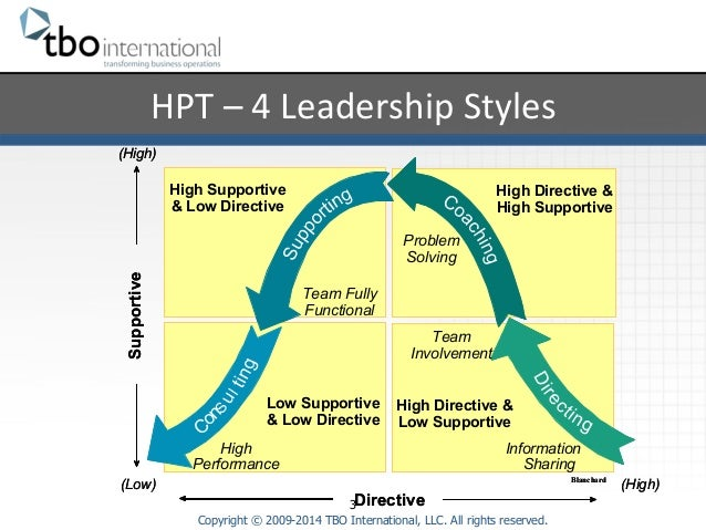 8 Attributes of High-Performance Teams