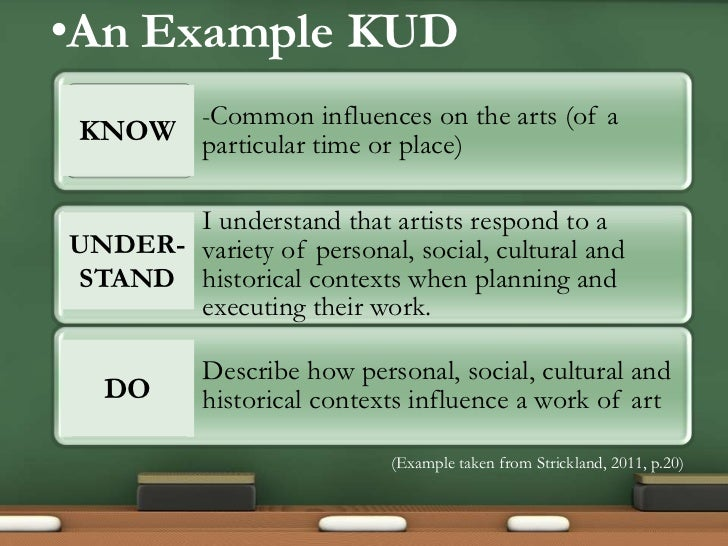 Creating A Kud Ppt With Fine Arts Examples