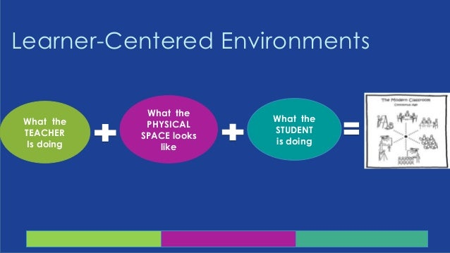 Creating A Learner Centered Environment
