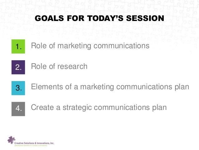 Creating a marketing_communications_plan Slide 2