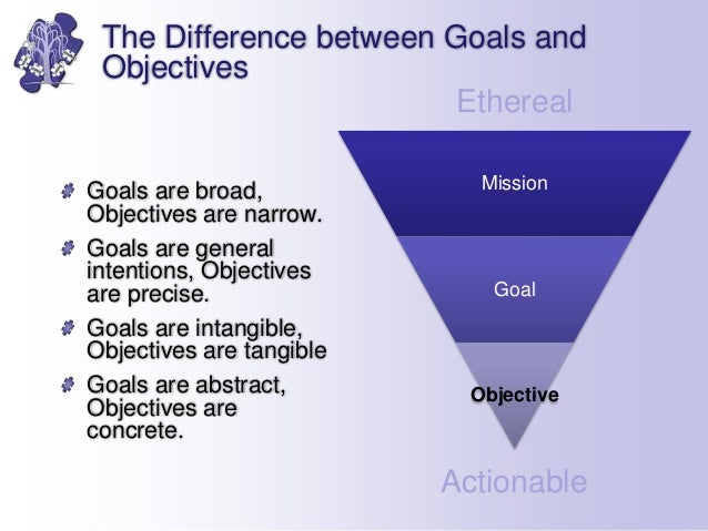 difference between marketing plan and business plan