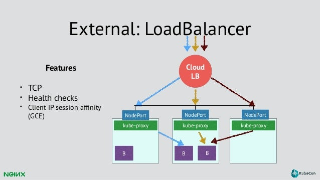KubeCon EU 2016: Creating an Advanced Load Balancing