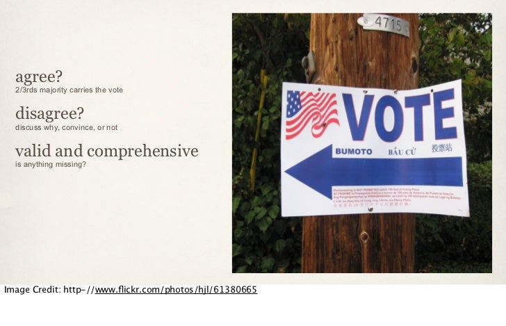 agree?  2/3rds majority carries the vote  disagree?  discuss why, convince, or not  valid and comprehensive  is anything m...