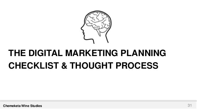 Creating and budgeting an effective digital marketing plan