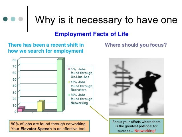 Why is it necessary to have one                         Employment Facts of LifeThere has been a recent shift in          ...