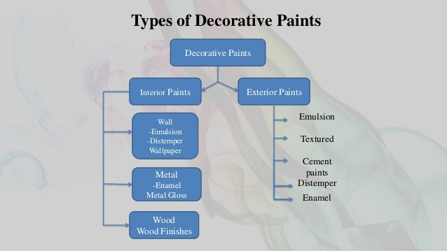 Lovely Types Of Decorative Paints Decorative Paints Interior Paints Wall .