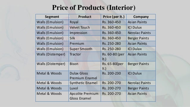 Cost To Paint House Interior Interior How Much It Cost To Paint A - Cost to paint home exterior