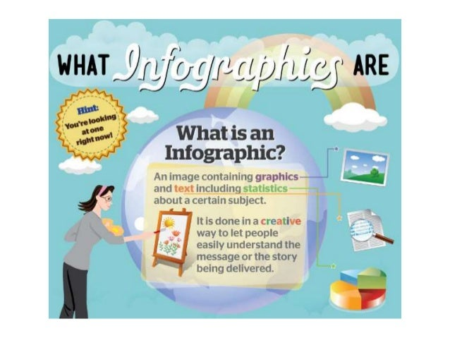 Creating an infographic