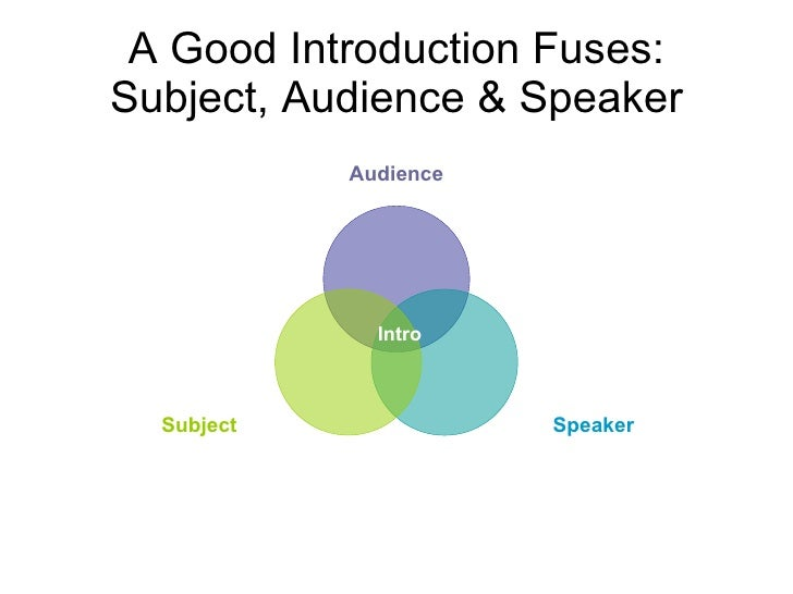 A Good Introduction Fuses: Subject, Audience & Speaker Intro Audience Speaker Subject