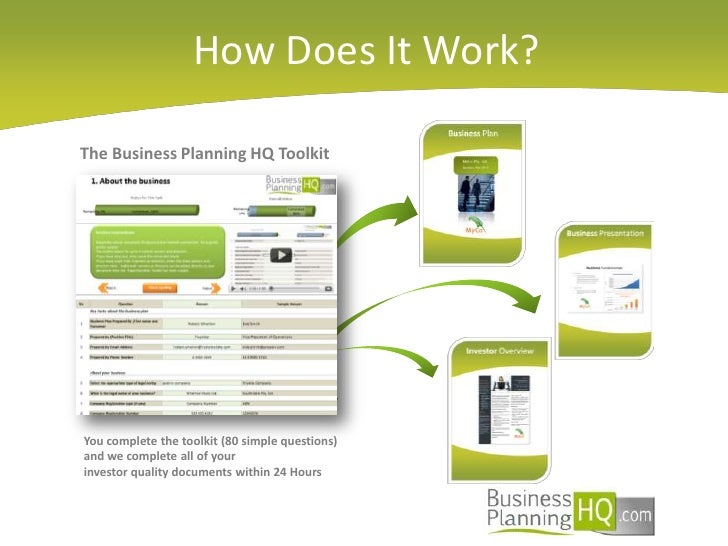 creating a quality business plan