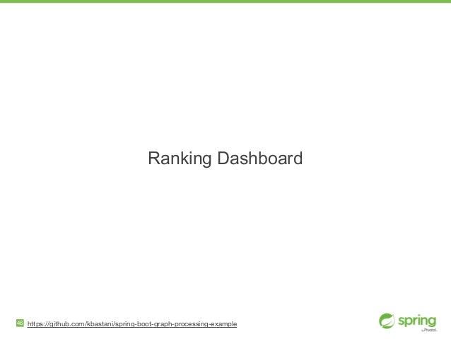 Ranking Dashboard 46 https://github.com/kbastani/spring-boot-graph-processing-example