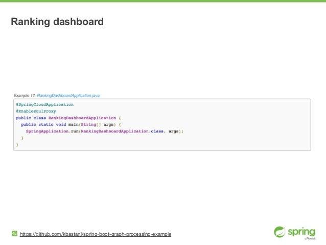 Ranking dashboard 48 https://github.com/kbastani/spring-boot-graph-processing-example