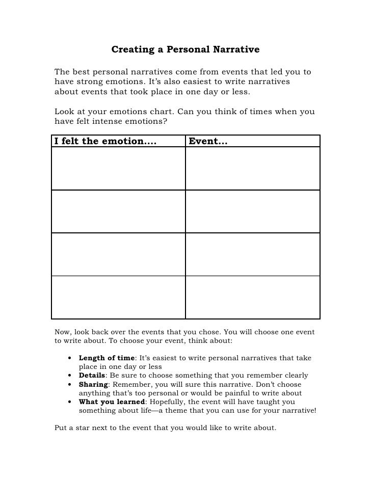 creating a thesis statement graphic organizer Graphic organizers for argumentative  a thesis statement is the roadmap for the written  transitional words and phrases create link between your ideas when you.