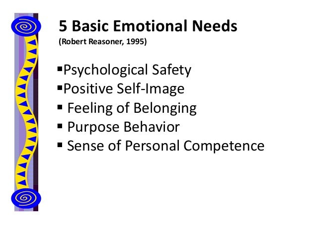 5 Basic Emotional Needs (Robert Reasoner, 1995) Psychological Safety Positive Self-Image  Feeling of Belonging  Purpos...