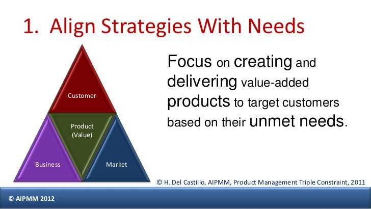1. Align Strategies With Needs                                        Focus on creating and                               ...