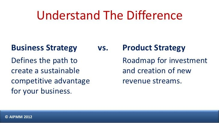 Understand The Difference  Business Strategy       vs.   Product Strategy  Defines the path to           Roadmap for inves...