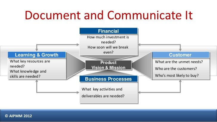 Document and Communicate It                                    Financial                              How much investment ...