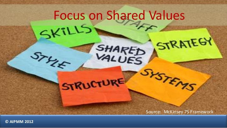 Focus on Shared Values                              Source: McKinsey 7S Framework© AIPMM 2012