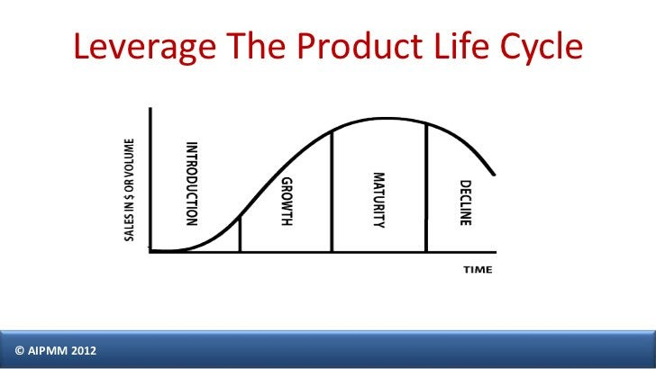Leverage The Product Life Cycle© AIPMM 2012