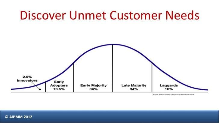 Discover Unmet Customer Needs© AIPMM 2012