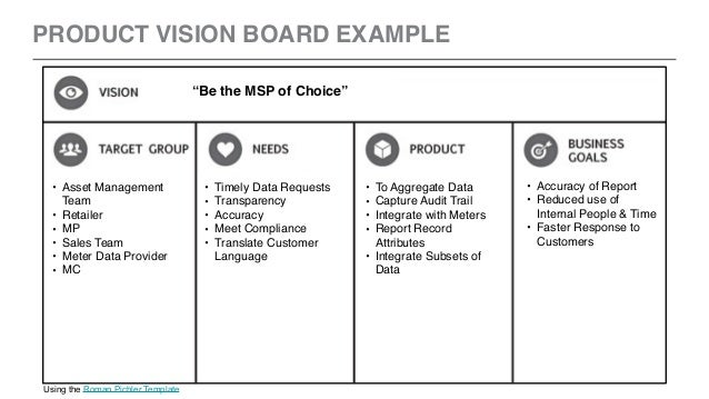 Creating A Product Vision