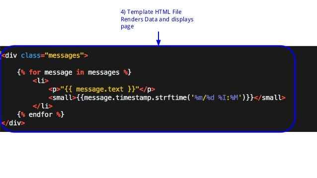 4) Template HTML File Renders Data and displays page