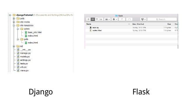 Django Flask
