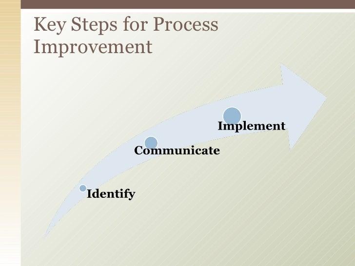 Key Steps for Process Improvement