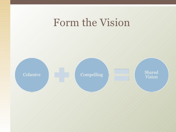 Form the Vision