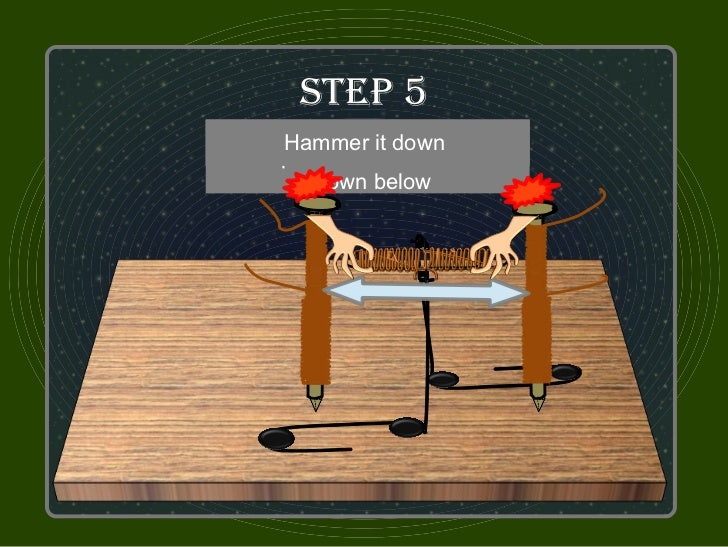 STeP 5Get theHammer it down nails       two electromagnet       Put the rotor clip  and put it beside the arrow        sho...
