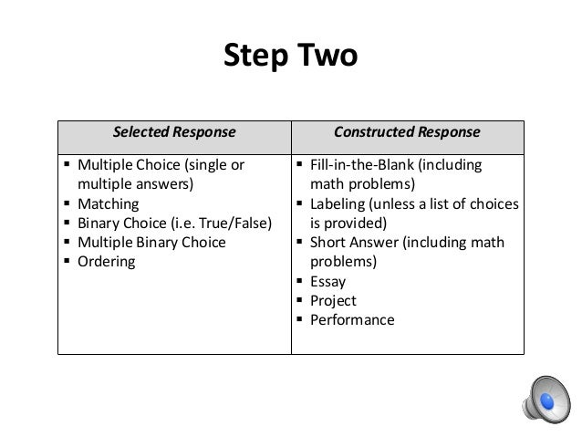 Creating Valid Amp Reliable Assessment Items