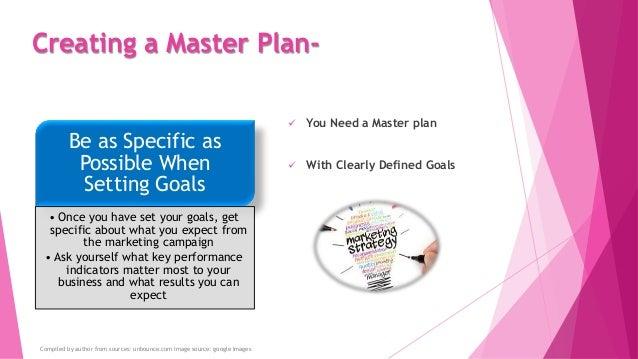 Creating a Successful Marketing Campaign