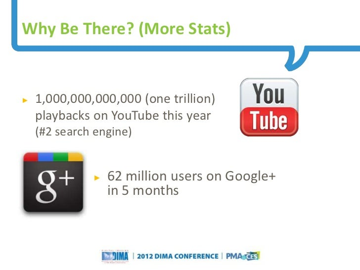 Why Be There? (More Stats)►   1,000,000,000,000 (one trillion)    playbacks on YouTube this year    (#2 search engine)    ...