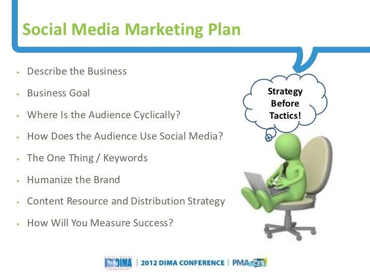 Social Media Marketing Plan   Describe the Business   Business Goal                                                     ...
