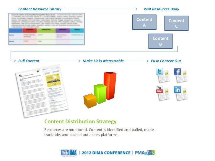 Content Resource Library                                                             Visit Resources Daily                ...
