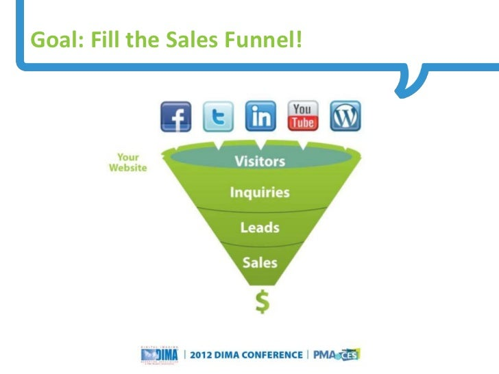 Goal: Fill the Sales Funnel!                                                                      Questions or Comments?  ...
