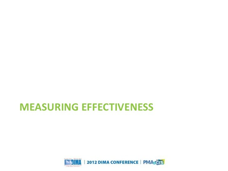 MEASURING EFFECTIVENESS                                                                   Questions or Comments?       Cop...