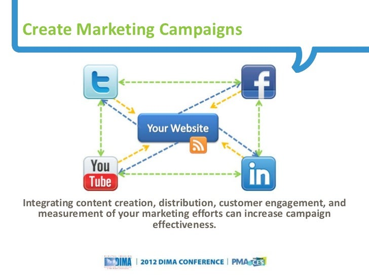 Create Marketing CampaignsIntegrating content creation, distribution, customer engagement, and   measurement of your marke...