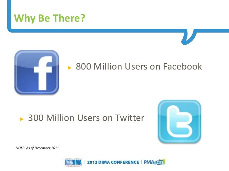 Why Be There?                                  ►       800 Million Users on Facebook  ►    300 Million Users on TwitterNOT...