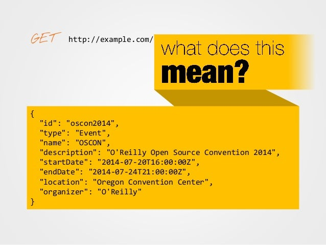 "http://example.com/events/oscon2014 ""@context"": { ""@vocab"": ""http://schema.org/"" }, ""@id"": ""oscon2014"", ""@type"": ""Event"", ..."