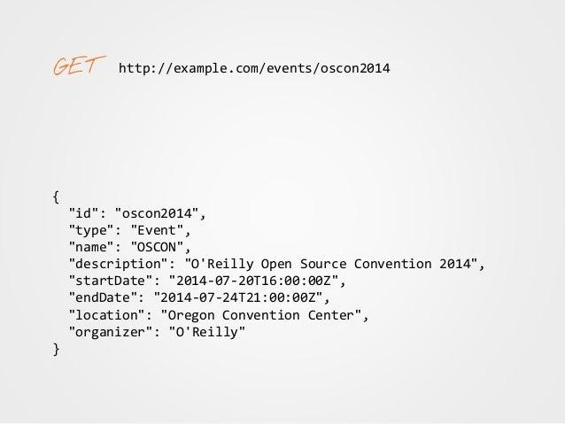 """http://example.com/events/oscon2014 { """"id"""": """"oscon2014"""", """"type"""": """"Event"""", """"name"""": """"OSCON"""", """"description"""": """"O'Reilly Open S..."""