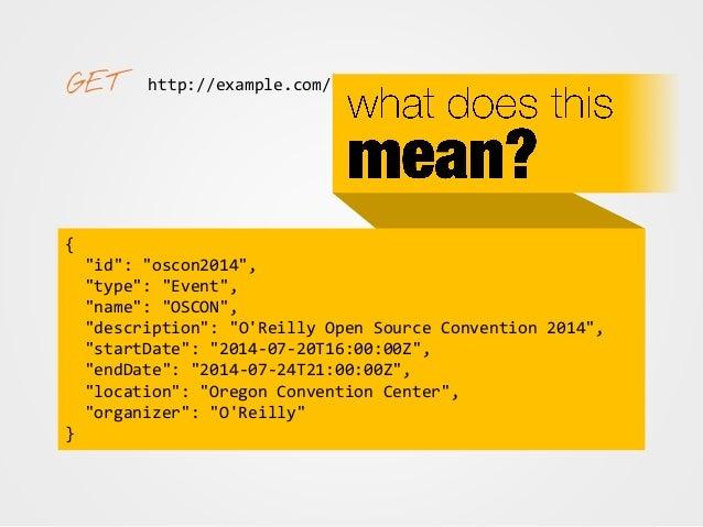 "http://example.com/events/oscon2014 ""@context"": { ""@vocab"": ""http://schema.org/"" }, ""id"": ""oscon2014"", ""type"": ""Event"", ""n..."