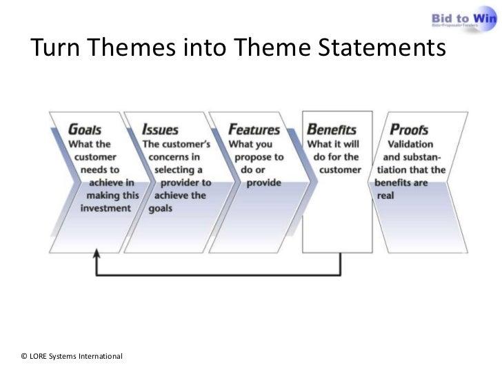 theme statement template