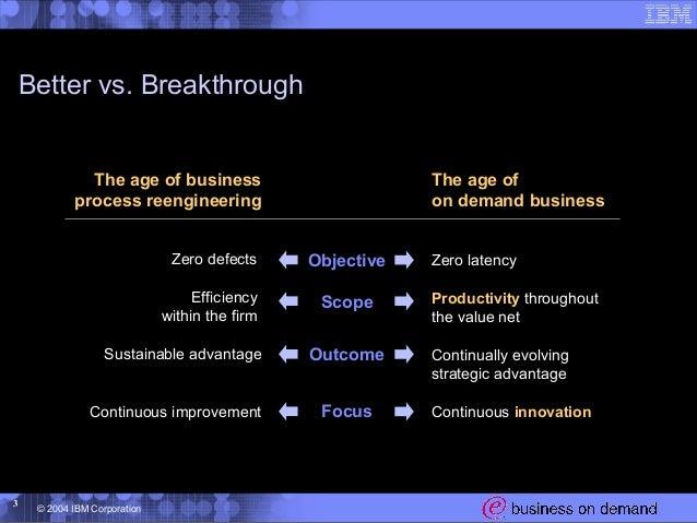 Creatingbreakthrough Slide 3