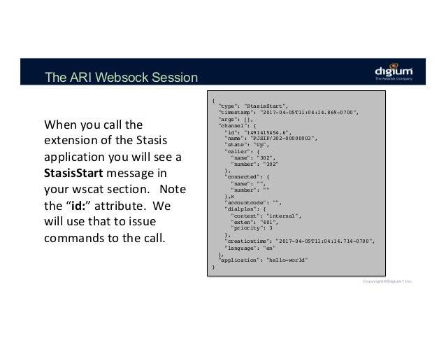 LF_APIStrat17_Creating Communication Applications using the Asterisk …