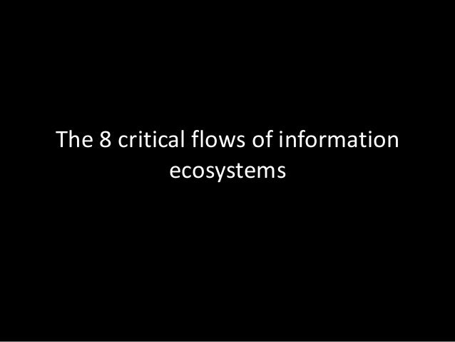 Creating complex information systems Slide 3