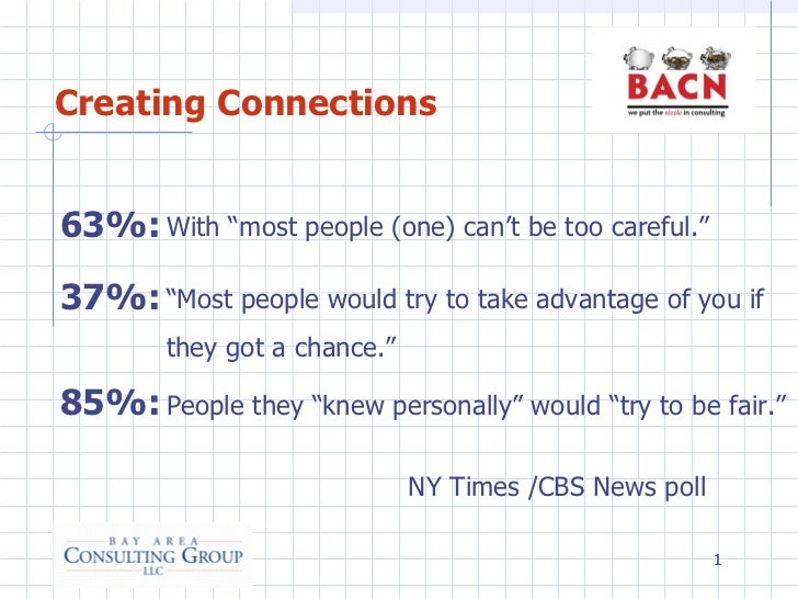 "Creating Connections <ul><li>63%: </li></ul>With ""most people (one) can't be too careful.""  NY Times /CBS News poll "" Most..."