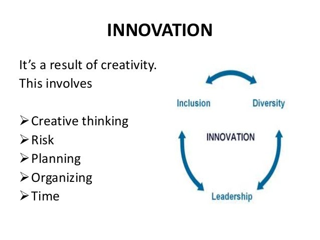 REFERENCES  http://www.forbes.com/sites/scottedinger/2012/11/20/dont-innovate-create-a-  culture-of-innovation/  http://...