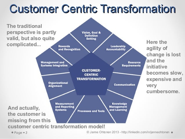 create a customer centric culture Culture that is either carefully envisioned, crafted, nourished or culture that is formed by default irrespective of whether it is by design or default the culture in any organization is influenced by the organizations vision and goals, the leadership teams (leaders) values and behaviours, and the prevailing competitive environment.